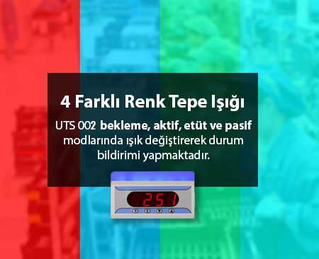 UTS 002